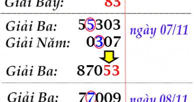 Tổng hợp soi cầu phân tích xsmb thứ 6 ngày 09/11 chính xác