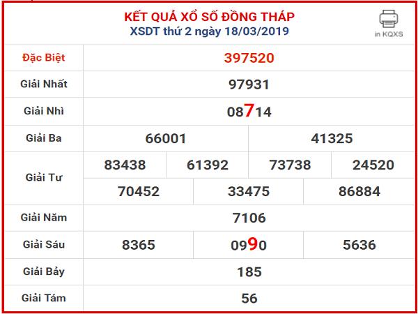Soi cầu kết quả xổ số miền nam ngày 25/04 chính xác 99, 9%