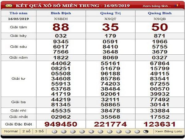 Nhận định phân tích KQXSMT ngày 23/07 chuẩn xác