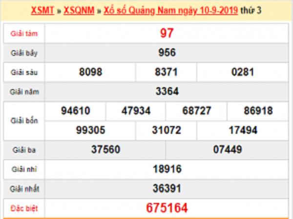Nhận định KQXSQN ngày 17/09 chuẩn xác từ các chuyên gia