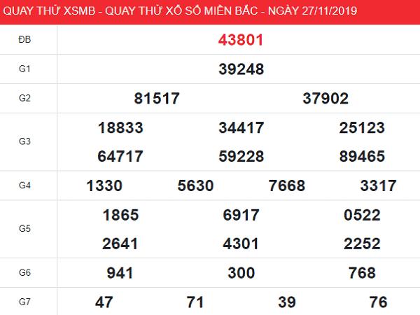 Con số may mắn xsmb ngày 29/11 chuẩn xác