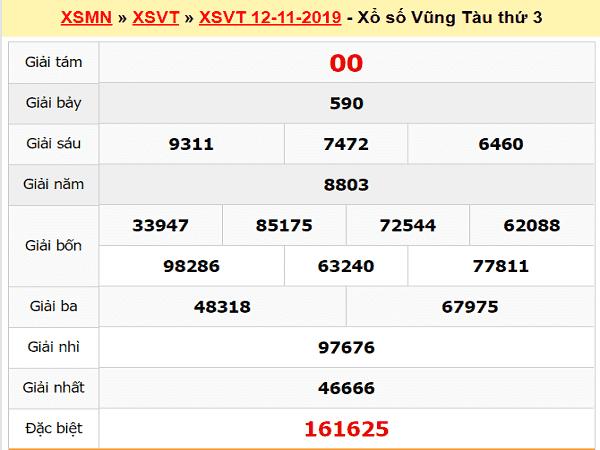Soi cầu XSVT thứ 3 ngày 19/11 từ các cao thủ