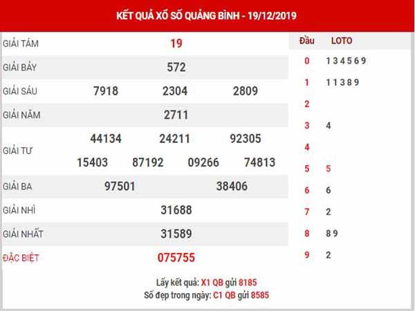 Thống kê XSQB ngày 26/12/2019