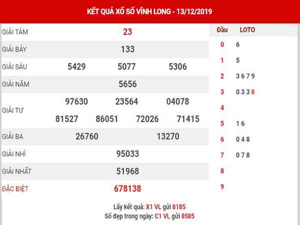 Thống kê XSVL ngày 20/12/2019