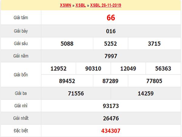 Soi cầu KQXSBL ngày 03/12 chuẩn 99,9%