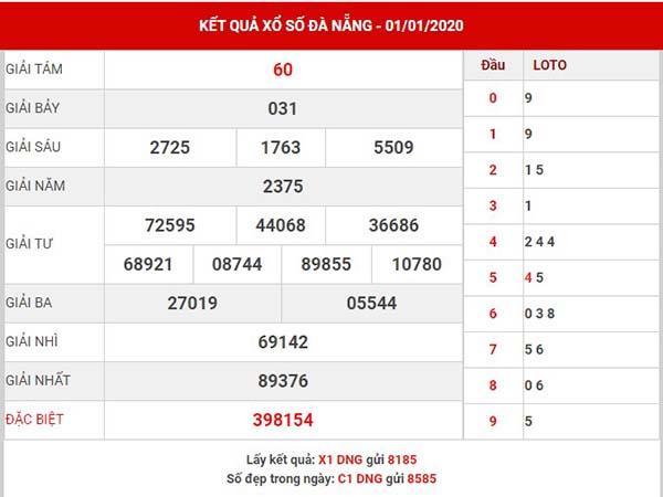 Phân tích kết quả xs Đà Nẵng thứ 7 ngày 04-01-2020