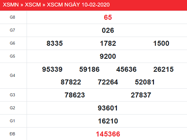 XSCM-10-2-min