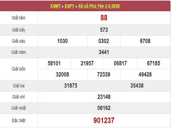 kq-xs-py-ngay-3-2-2020-min