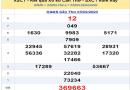 Soi cầu bạch thủ kqxs cần thơ ngày 12/02 chuẩn 99,9%
