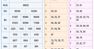 Phân tích kqxsmb ngày 17/02 tỷ lệ trúng lớn