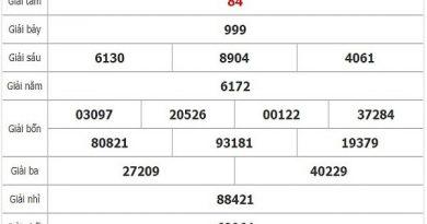 Dự đoán XSTN 27/2/2020 và thống kê Tây Ninh thứ 5 hôm nay