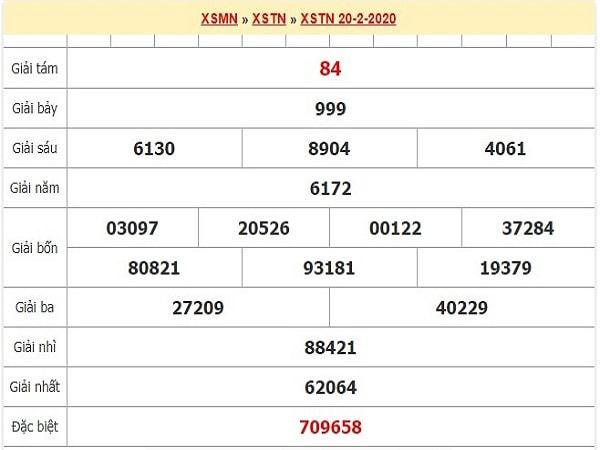xo-so-Tay-Ninh-ngay-20-2-2020-min