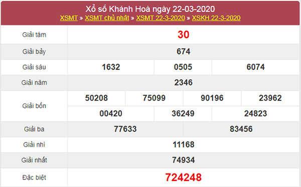 Dự đoán XSKH ngày 25/3/2020 - KQXS Khánh Hòa hôm nay