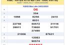 Nhận định xổ số bạc liêu hôm nay ngày 31/03 cực chuẩn