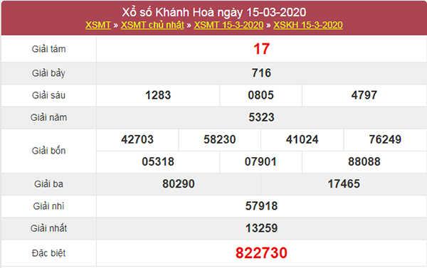 Soi cầu XSKH ngày 18/3/2020 - KQXS Khánh Hòa hôm nay