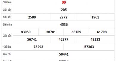 Thống kê KQXSTN ngày 30/04 hôm nay của các chuyên gia
