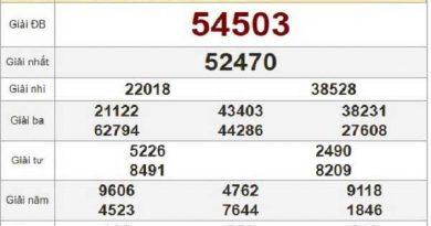 Bảng KQXSMB - Soi cầu xổ số miền bắc ngày 24/04 theo các chuyên gia