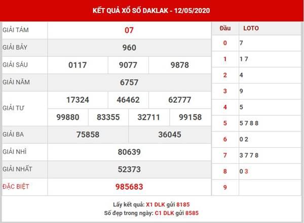 Thống kê SX Daklak thứ 3 ngày 19-5-2020