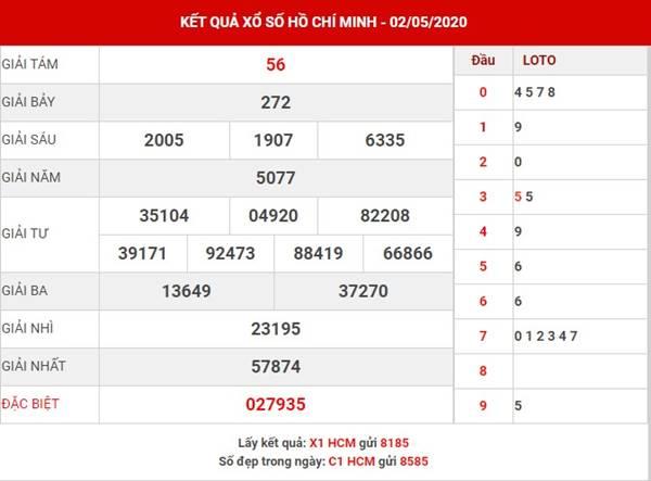 Phân tích XS Hồ Chí Minh thứ 2 ngày 04-05-2020