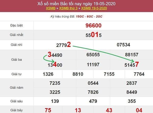 sc-bach-thu-lo-to-mb-20-5-2020-min