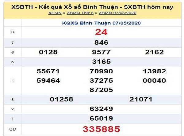 Soi cầu KQXSBT- xổ số bình thuận ngày 14/05/2020