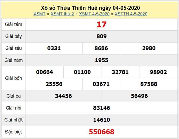 Soi cầu XSTTH 11/5/2020 - KQXS Thừa Thiên Huế thứ 2