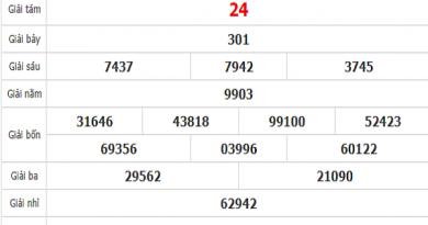 Nhận định KQXSQN- xổ số quảng nam ngày 30/06 chuẩn xác