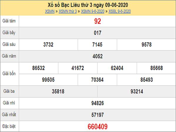 Dự đoán xổ số Bạc Liêu 16-06-2020