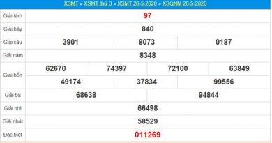 Thống kê XSQNM 2/6/2020 chốt KQXS Quảng Nam thứ 3