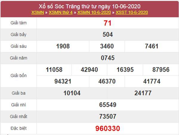 Thống kê XSST 17/6/2020 chốt KQXS Sóc Trăng thứ 4
