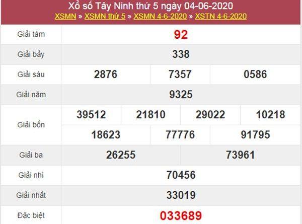 Thống kê XSTN 11/6/2020 chốt KQXS Tây Ninh thứ 5