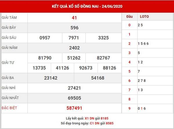 Phân tích KQXS Đồng Nai thứ 4 ngày 1-7-2020