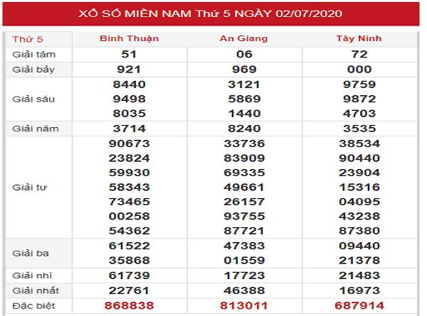 Bảng KQXSMN- Phân tích xổ số miền nam ngày 09/07 chuẩn xác