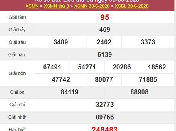 Thống kê XSBL 7/7/2020 chốt KQXS Bạc Liêu thứ 3
