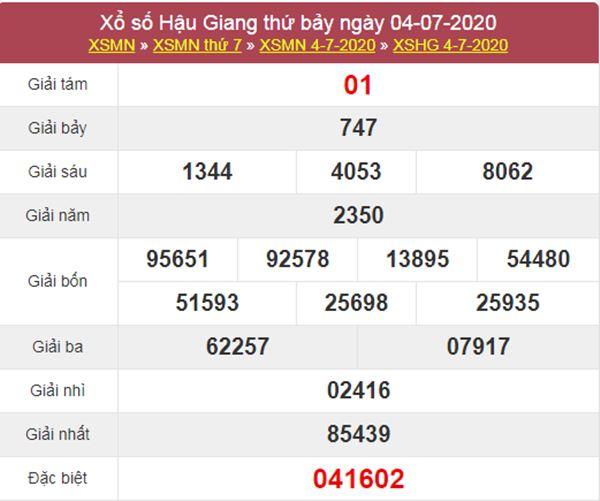 Thống kê XSHG 11/7/2020 chốt KQXS Hậu Giang thứ 7