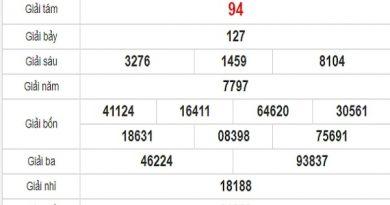 Dự đoán XSTN xổ số Tây Ninh 13-08-2020