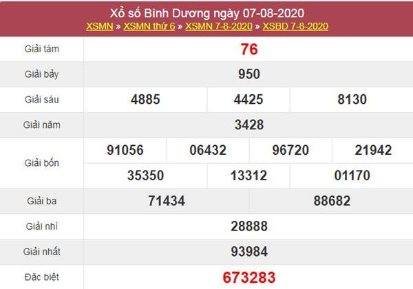 Thống kê XSBD 14/8/2020 chốt KQXS Bình Dương thứ 6