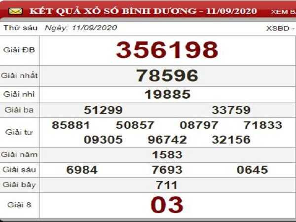 Nhận định KQXSBD ngày 18/09 - xổ số bình dương thứ 6 chuẩn