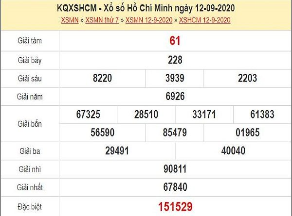 Dự đoán xổ số TP Hồ Chí Minh 14-09-2020