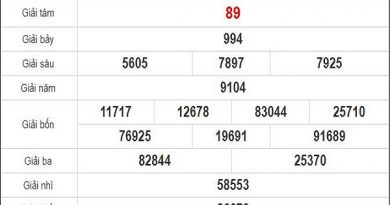 Dự đoán xổ số Khánh Hòa 23-09-2020