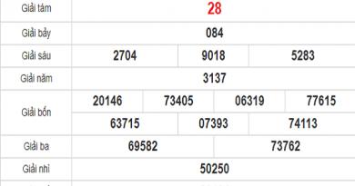 Nhận định KQXSBT- xổ số bến tre thứ 3 ngày 01/09 chuẩn xác