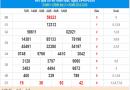 Phân tích KQXSMB ngày 30/09/2020 - xổ số miền bắc thứ 4 trúng lớn