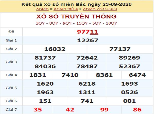 Nhận định KQXSMB ngày 24/09/2020- xổ số miền bắc chuẩn xác