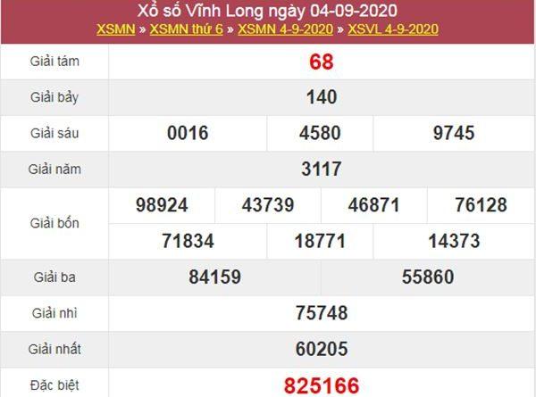 Phân tích XSVL 11/9/2020 chốt số đẹp Vĩnh Long thứ 6