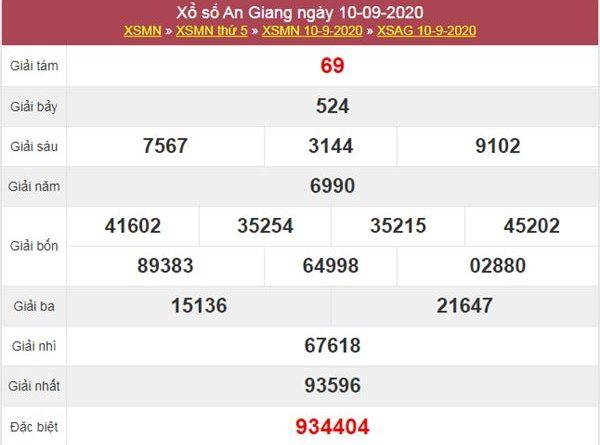Thống kê XSAG 17/9/2020 chốt lô VIP An Giang thứ 5