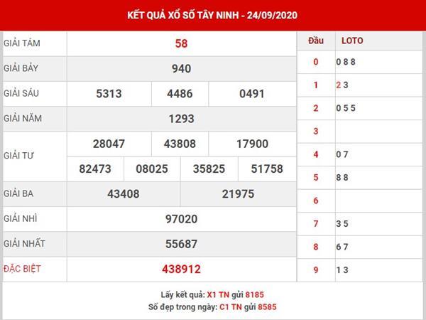 Thống kê XS Tây Ninh thứ 5 ngày 1-10-2020