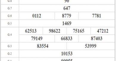 Bảng kết quả XSVL hôm nay thứ 6 trong lần mở thưởng gần đây nhất