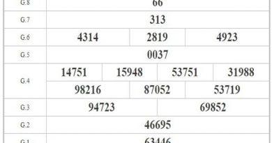 Phân tích KQXSHG ngày 24/10/2020 dựa trên KQXSHG kỳ trước