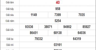 Dự đoán xổ số TP Hồ Chí Minh 24-10-2020
