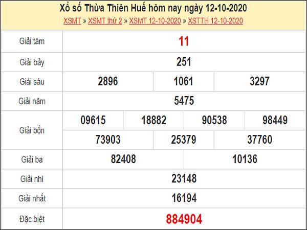 Soi cầu Thừa Thiên Huế 19-10-2020